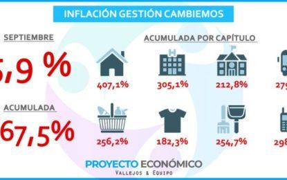 El Desayunador: subió la inflación, cruces por el proyecto Girsu, tres imputados por el ARA San Juan